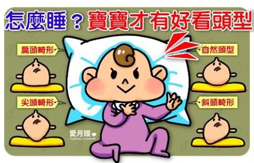 胎儿头型呈长椭圆形
